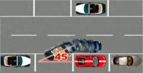 图解:三招让新手变成停车高手 第6张-库车驾校排名-报名电话-价格表-考驾照流程-科目考试技巧