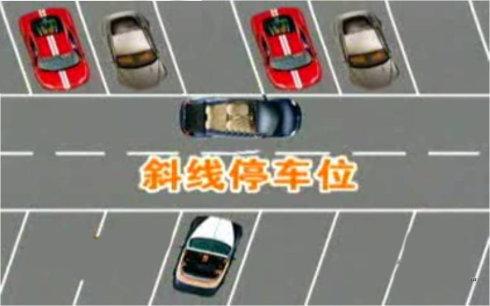 图解:三招让新手变成停车高手 第7张-库车驾校排名-报名电话-价格表-考驾照流程-科目考试技巧