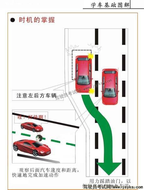 学车图解:起步与加速时机的掌握 第3张-库车驾校排名-报名电话-价格表-考驾照流程-科目考试技巧