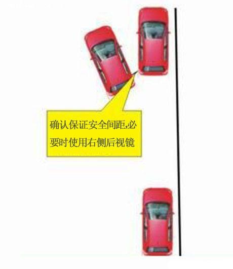 图解纵向停车入库技巧 第3张-库车驾校排名-报名电话-价格表-考驾照流程-科目考试技巧