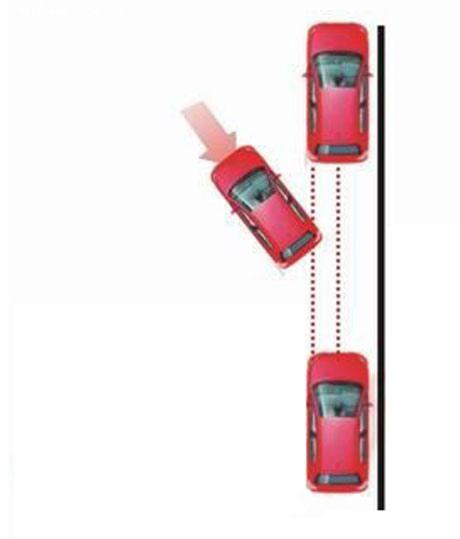 图解纵向停车入库技巧 第5张-库车驾校排名-报名电话-价格表-考驾照流程-科目考试技巧