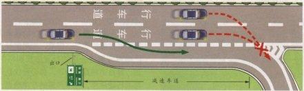 高速公路模拟驾驶--安全驶出高速公路 第4张-库车驾校排名-报名电话-价格表-考驾照流程-科目考试技巧