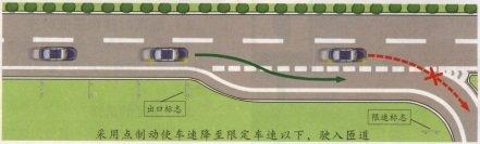 高速公路模拟驾驶--安全驶出高速公路 第6张-库车驾校排名-报名电话-价格表-考驾照流程-科目考试技巧