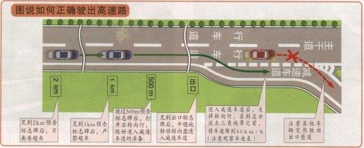 高速公路模拟驾驶--安全驶出高速公路 第7张-库车驾校排名-报名电话-价格表-考驾照流程-科目考试技巧