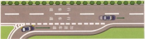 高速公路模拟驾驶--安全驶入高速公路 第4张-库车驾校排名-报名电话-价格表-考驾照流程-科目考试技巧