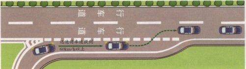 高速公路模拟驾驶--安全驶入高速公路 第5张-库车驾校排名-报名电话-价格表-考驾照流程-科目考试技巧