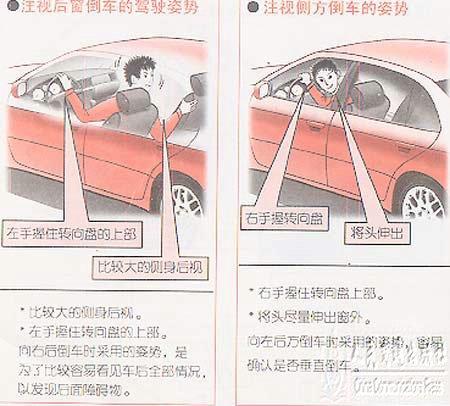 倒车操作方法(组图) 第3张-库车驾校排名-报名电话-价格表-考驾照流程-科目考试技巧