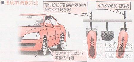 倒车操作方法(组图) 第5张-库车驾校排名-报名电话-价格表-考驾照流程-科目考试技巧