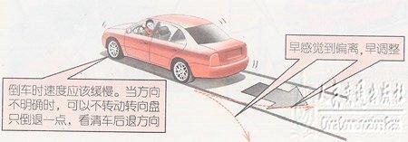 倒车操作方法(组图) 第6张-库车驾校排名-报名电话-价格表-考驾照流程-科目考试技巧