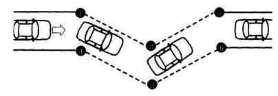 限速通过限宽门考试技巧及视频指导 第2张-库车驾校排名-报名电话-价格表-考驾照流程-科目考试技巧