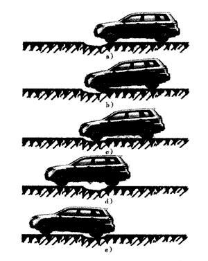 起伏路考试技巧及视频指导 第2张-库车驾校排名-报名电话-价格表-考驾照流程-科目考试技巧