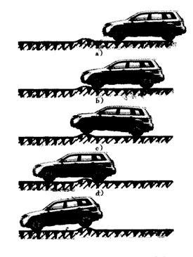 起伏路考试技巧及视频指导 第3张-库车驾校排名-报名电话-价格表-考驾照流程-科目考试技巧