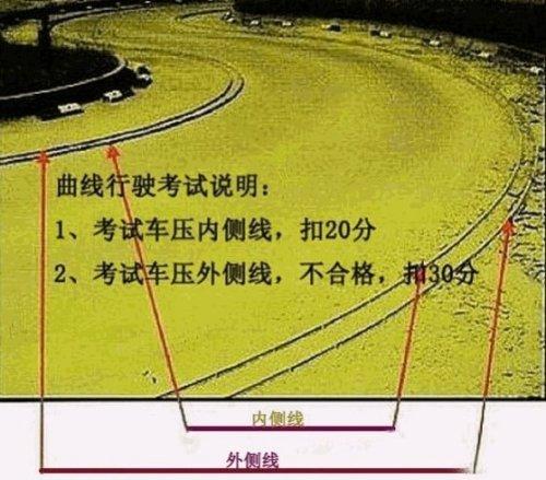 新规科目二曲线行驶考试图解大集合 第3张-库车驾校排名-报名电话-价格表-考驾照流程-科目考试技巧