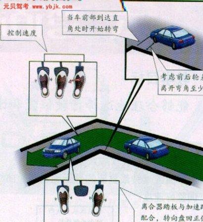 学车科目二直角转弯技巧图解 第6张-库车驾校排名-报名电话-价格表-考驾照流程-科目考试技巧