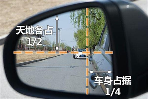 科目二后视镜这样调节,准确找点不出错 第1张-库车驾校排名-报名电话-价格表-考驾照流程-科目考试技巧