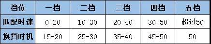 科三真的很简单,警惕3个高频扣分点,一次就能过 第2张-库车驾校排名-报名电话-价格表-考驾照流程-科目考试技巧